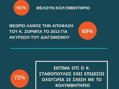 infographic_kolymvitirio